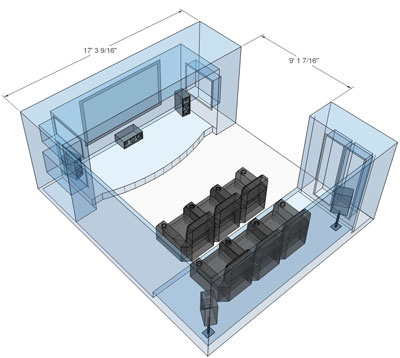 designing building a home theater 1 its a process so you need to know whats involved before you start simptech solutions